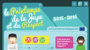 Kit : Le printemps de la jupe et du respect, 2010